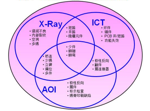 x-ray运用领域